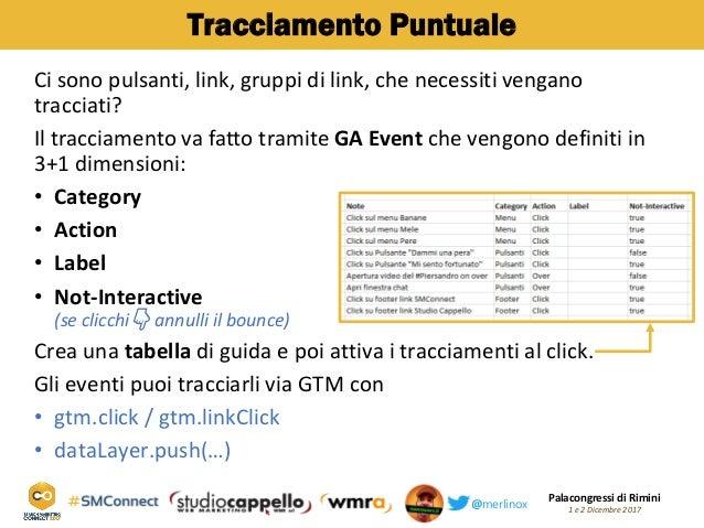 Palacongressi di Rimini 1 e 2 Dicembre 2017@merlinox Tracciamento Puntuale Ci sono pulsanti, link, gruppi di link, che nec...