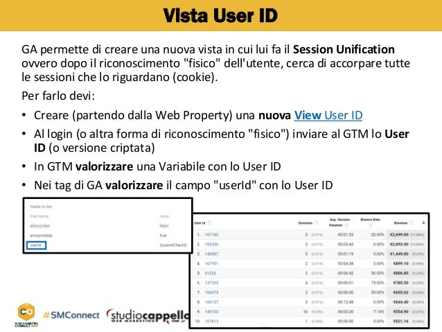 Palacongressi di Rimini 1 e 2 Dicembre 2017@merlinox Vista User ID GA permette di creare una nuova vista in cui lui fa il ...