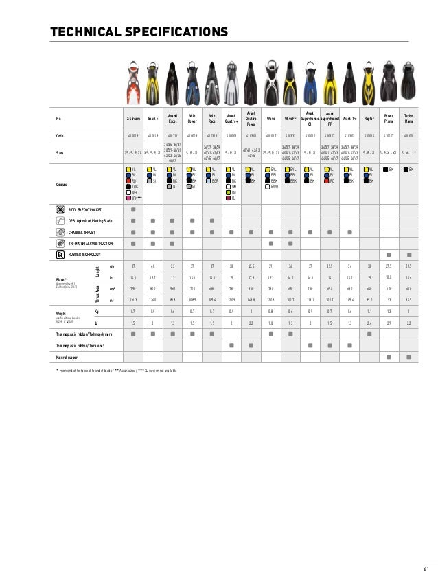 Catalogo Mares 2015