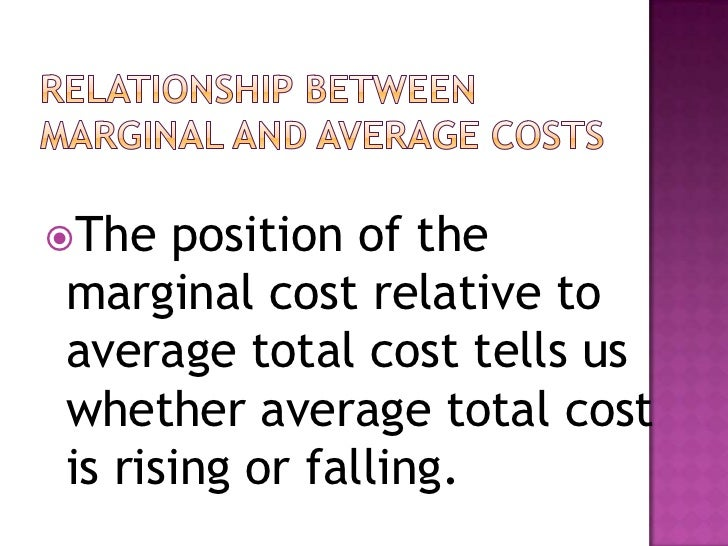 total cost marginal cost average cost