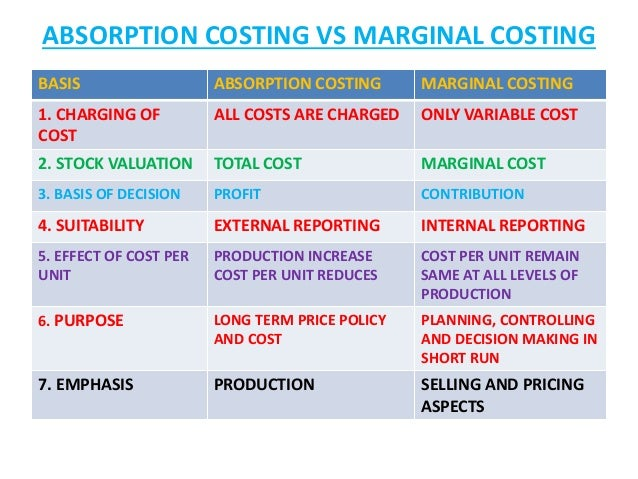 use marginal costing techniques managerial decision making Marginal costing: its features, advantages and disadvantages advantages of marginal costing: it is simple to understand re: its provide better information hence is a useful managerial decision making tool.