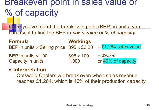 Accounting Break Even Analysis 94