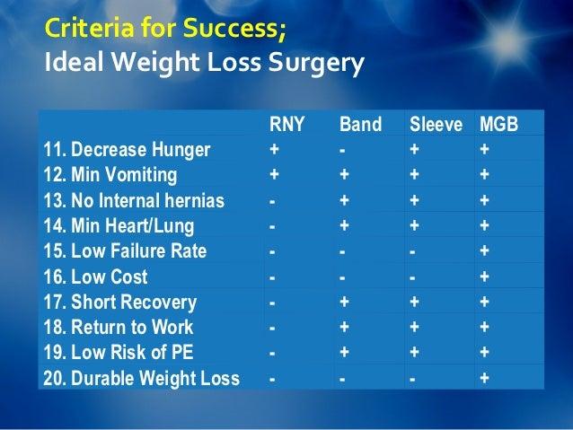 Quick weight loss center lake worth florida image 1