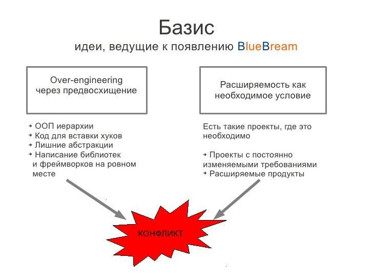 Базис            идеи, ведущие к появлению BlueBream         Over-engineering                    Расширяемость как     чер...