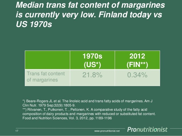 Median trans fat content of margarines is currently very low. Finland today vs US 1970s 1970s (US*) 2012 (FIN**) Trans fat...