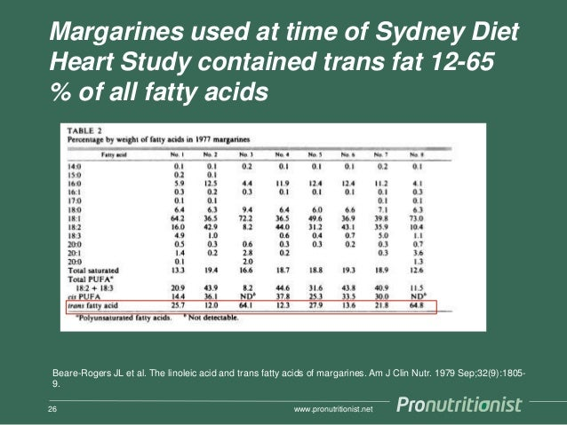 Margarines used at time of Sydney Diet Heart Study contained trans fat 12-65 % of all fatty acids www.pronutritionist.net2...