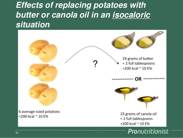 Effects of replacing potatoes with butter or canola oil in an isocaloric situation 34 ?