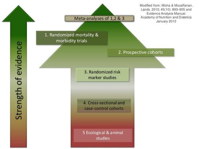 1. Randomized mortality & morbidity trials 2. Prospective cohorts 3. Randomized risk marker studies 4. Cross-sectional and...