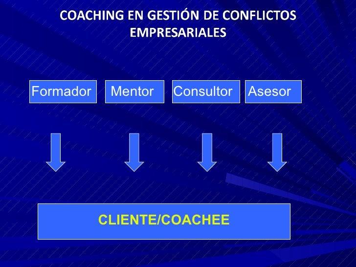 Formador  Mentor  Consultor  Asesor CLIENTE/COACHEE