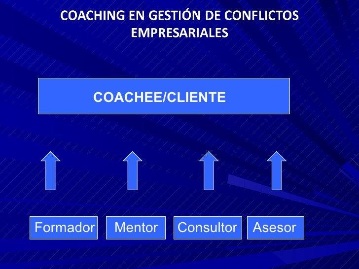 Formador  Mentor  Consultor  Asesor COACHEE/CLIENTE