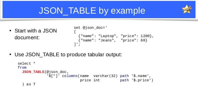 15 JSON_TABLE by example ● Start with a JSON document: select * from JSON_TABLE(@json_doc, '$[*]' columns(name varchar(32)...