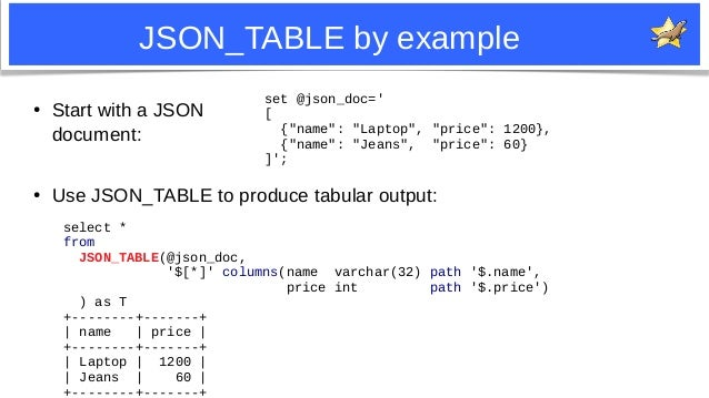 """16 JSON_TABLE by example ● Start with a JSON document: set @json_doc=' [ {""""name"""": """"Laptop"""", """"price"""": 1200}, {""""name"""": """"Jean..."""