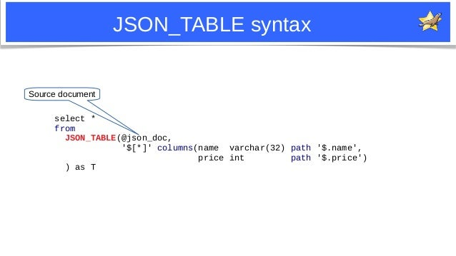 17 JSON_TABLE syntax select * from JSON_TABLE(@json_doc, '$[*]' columns(name varchar(32) path '$.name', price int path '$....