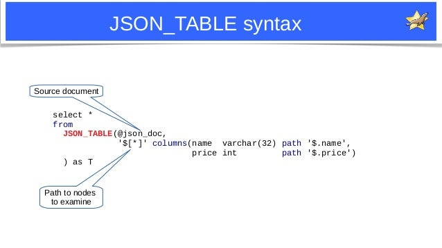 18 JSON_TABLE syntax select * from JSON_TABLE(@json_doc, '$[*]' columns(name varchar(32) path '$.name', price int path '$....