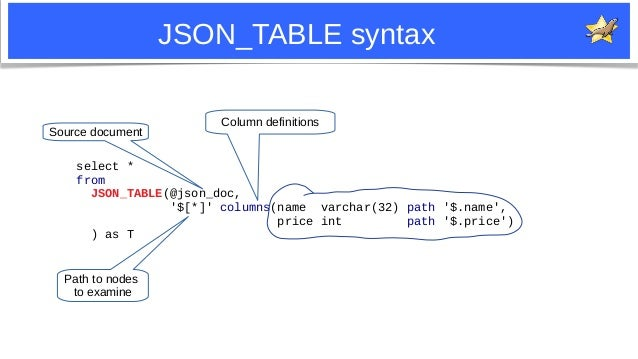 19 JSON_TABLE syntax select * from JSON_TABLE(@json_doc, '$[*]' columns(name varchar(32) path '$.name', price int path '$....