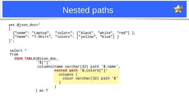 """21 Nested paths set @json_doc=' [ {""""name"""": """"Laptop"""", """"colors"""": [""""black"""", """"white"""", """"red""""] }, {""""name"""": """"T-Shirt"""", """"colors"""": ..."""