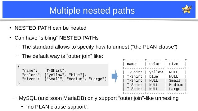 """23 Multiple nested paths ● NESTED PATH can be nested ● Can have """"sibling"""" NESTED PATHs – The standard allows to specify ho..."""