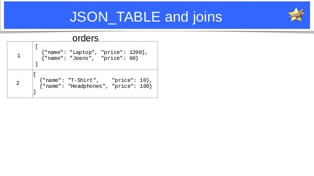 """26 JSON_TABLE and joins [ {""""name"""": """"Laptop"""", """"price"""": 1200}, {""""name"""": """"Jeans"""", """"price"""": 60} ] [ {""""name"""": """"T-Shirt"""", """"price..."""