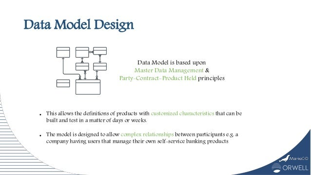 Data Model Design  This allows the definitions of products with customized characteristics that can be built and test in ...