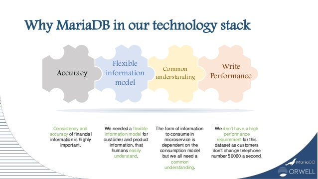 Why MariaDB in our technology stack Accuracy Flexible information model Common understanding Write Performance We needed a...