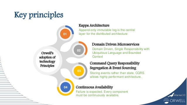 Key principles Append-only immutable log is the central layer for the distributed architecture Kappa Architecture Domain D...