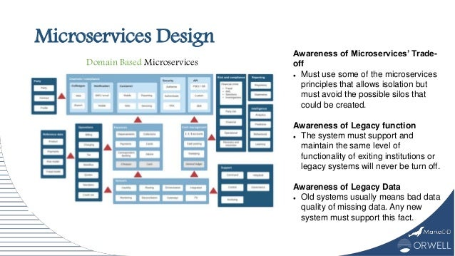 Microservices Design Domain Based Microservices Awareness of Microservices' Trade- off  Must use some of the microservice...