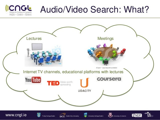 Audio/Video Search: Why? What? How? Slide 3