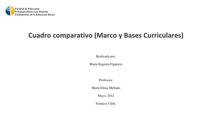 Facultad de EducaciónPedagogía Básica con MenciónFundamentos de la Educación Básica           Cuadro comparativo (Marco y ...