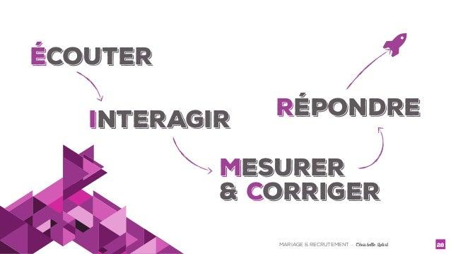 MARIAGE & RECRUTEMENT - Christelle Letist 28 écouter interagir mesurer & corriger répondre