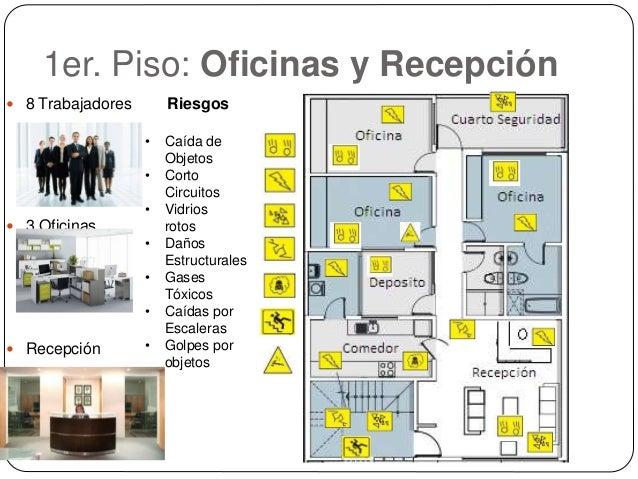 Mapa de riesgo for Riesgos laborales en una oficina