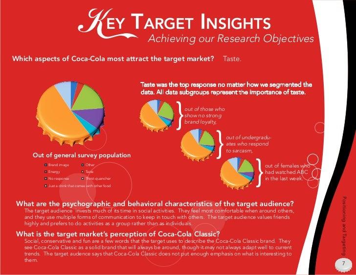 coca cola trends analysis