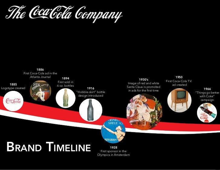 coca-cola circumstance analysis 2007 software management