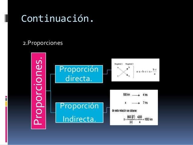 Continuación.  2.Proporciones  Proporciones.  Proporción  directa.  Proporción  Indirecta.