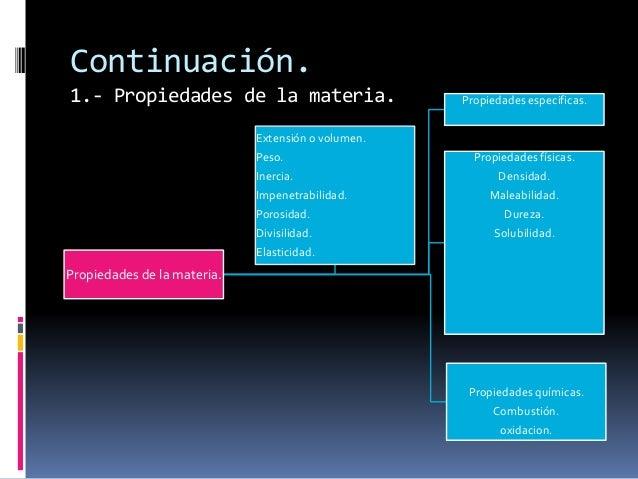 Continuación.  1.- Propiedades de la materia.  Propiedades de la materia.  Propiedades especificas.  Propiedades físicas. ...
