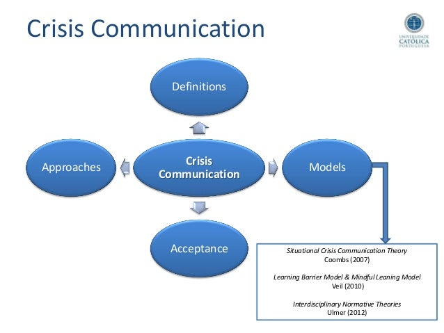 what is the role of social media in crisis communication essay In addition, the findings clarify what areas of crisis communication competence   to accomplish also other communication functions in social interaction  the  essays were gathered via an international online questionnaire sent to  the  capability to monitor public discussion, for example in social media,.