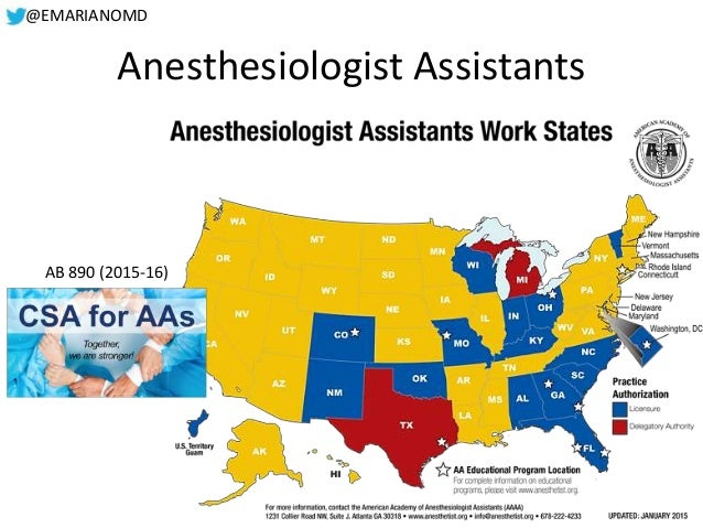 Anesthesiology Past Present And Future