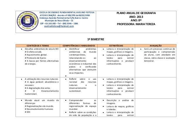 ESCOLA DE ENSINO FUNDAMENTAL AVELINO FEITOSA                           PLANO ANUAL DE GEOGRAFIA              ATO DE CRIAÇÃ...