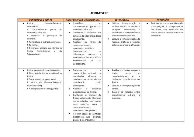 Análise socioeconômica do município de canavieirasbahia pós crise do cacau 1