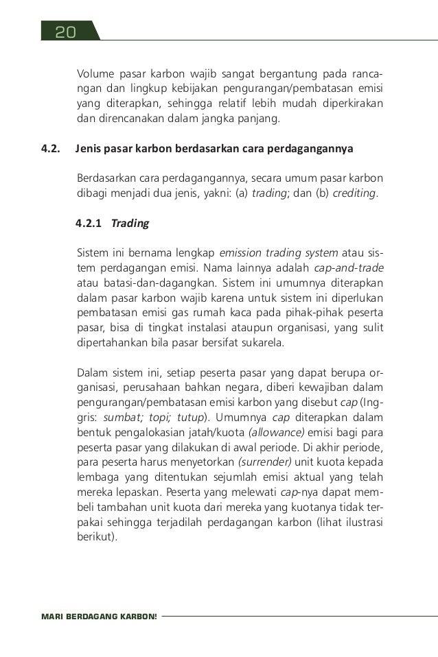 BAPPEBTI | Indonesia Produsen Emisi Karbon Dunia