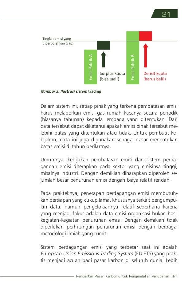 PRESS RELEASE - PERDAGANGAN KARBON