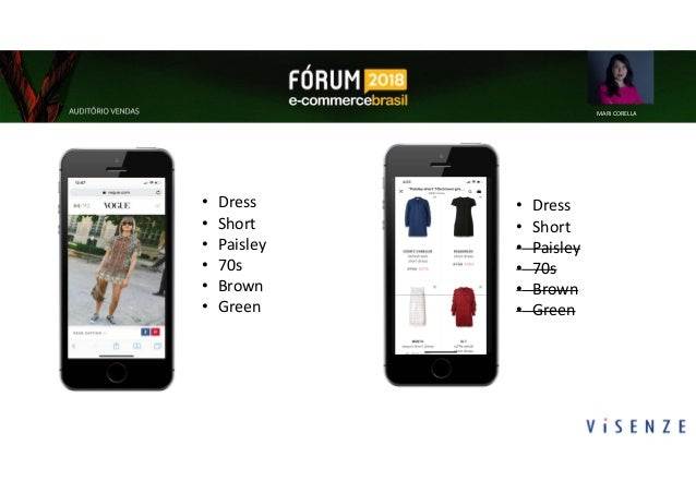 E Commerce Fashion And Beauty: Challenges & Innovations In Fashion & Beauty E-commerce