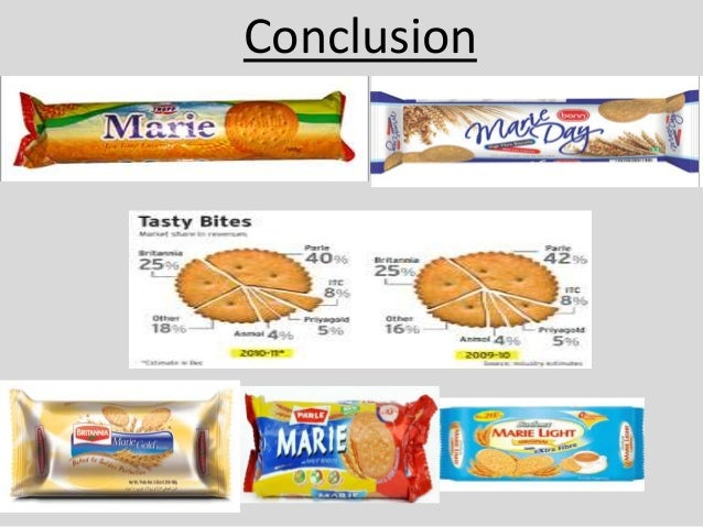 Marie Biscuit ppt