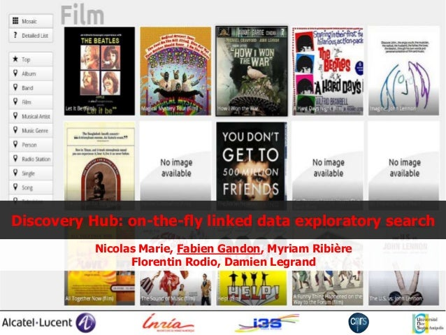Discovery Hub: on-the-fly linked data exploratory search Nicolas Marie, Fabien Gandon, Myriam Ribière Florentin Rodio, Dam...