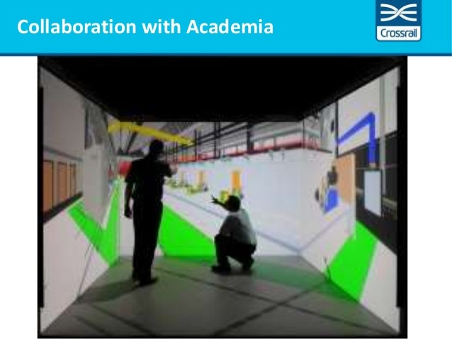 Collaboration with Academia
