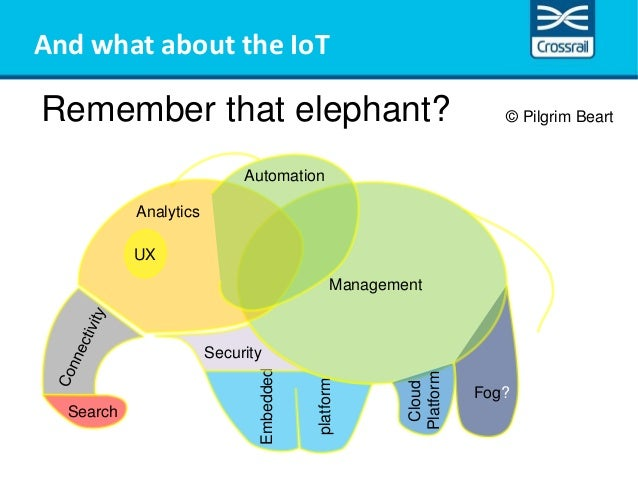 And what about the IoT Remember that elephant? Embedded platform Fog? Management Analytics UX Security Cloud Platform Sear...