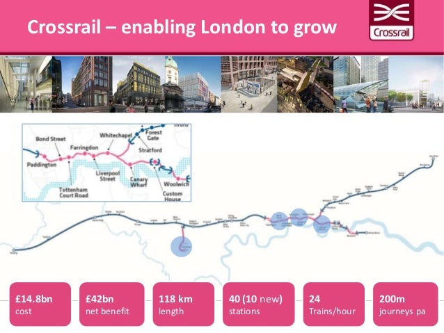 Crossrail – enabling London to grow £14.8bn cost £42bn net benefit 118 km length 40 (10 new) stations 24 Trains/hour 200m ...