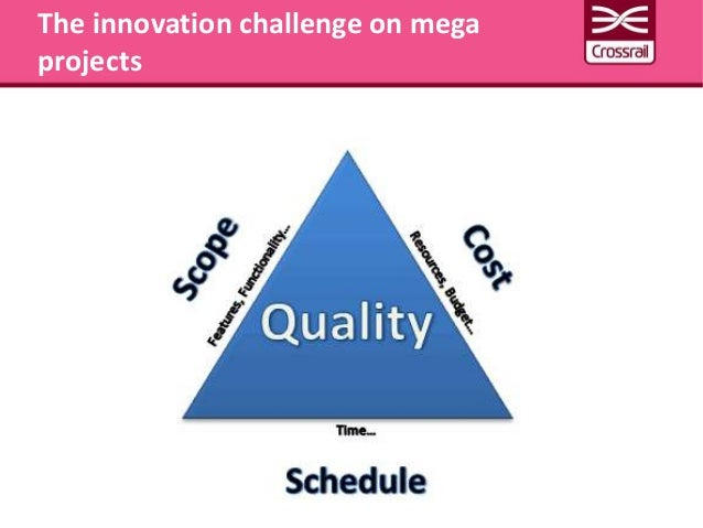 The innovation challenge on mega projects