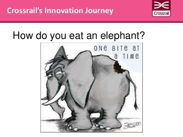 Crossrail's Innovation Journey How do you eat an elephant?