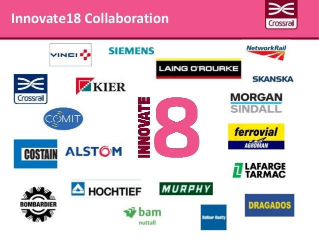 Innovate18 Club Members Innovate18 Collaboration