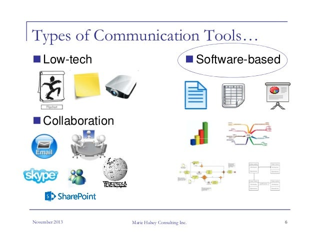 an analysis of teamwork and communication in the software industry Organizational behavior and team work industry i chosen the top most software company which is practical analysis between target and current teamwork.